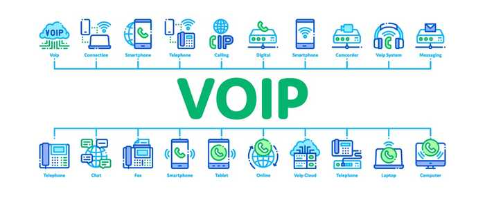 Illustration of Voice over Internet Protocol